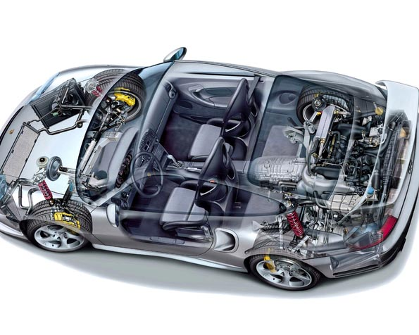 Volba: tapeta v rozlišení 1280 x 1024 - Porsche průřez
